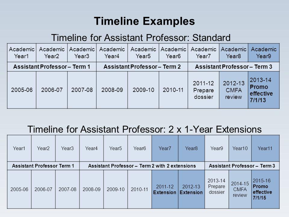 Timeline Examples Timeline for Assistant Professor: Standard