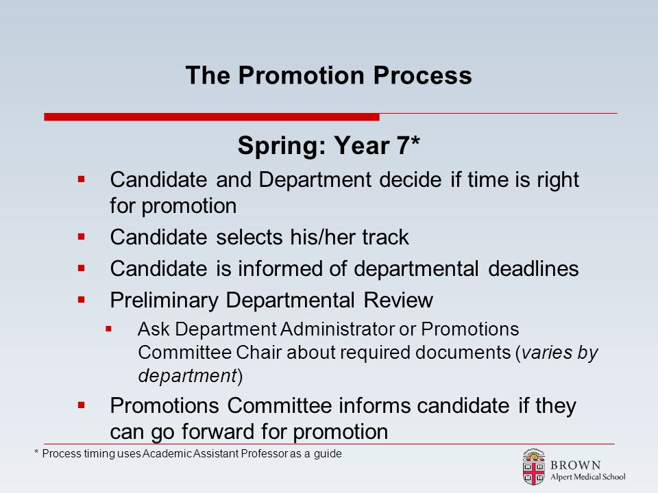 The Promotion Process Spring: Year 7*