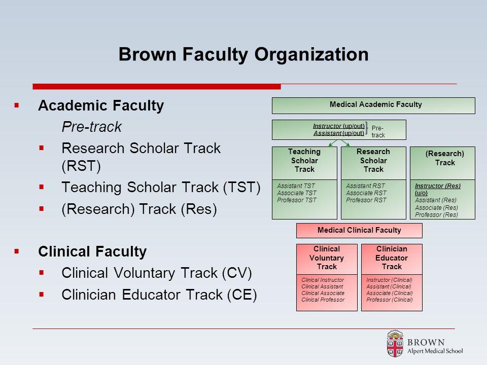 Brown Faculty Organization