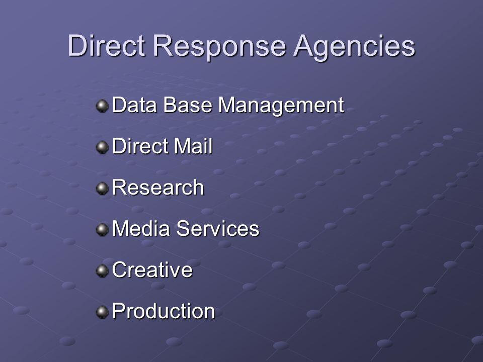 Direct Response Agencies