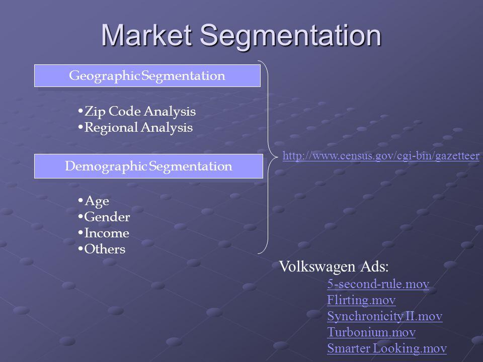 Market Segmentation Volkswagen Ads: Geographic Segmentation