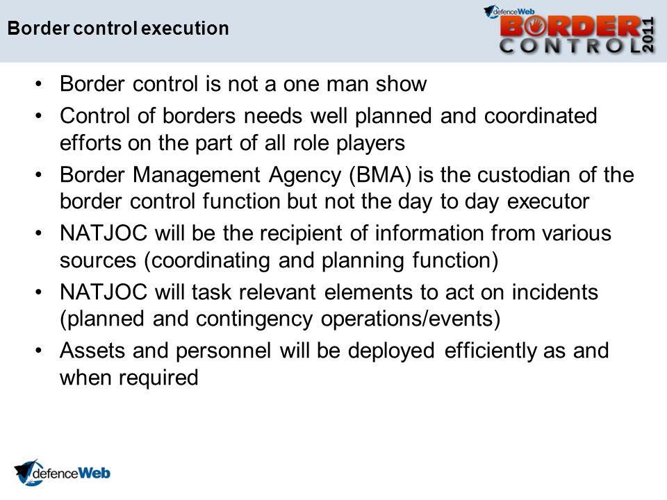 Border control execution