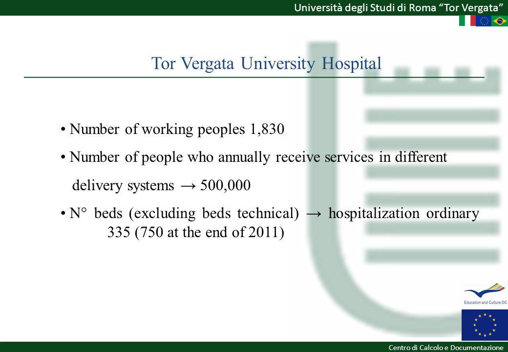 Tor Vergata University Hospital
