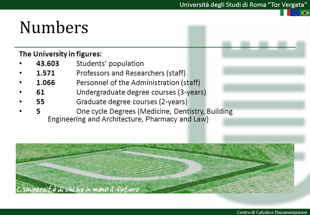 Numbers The University in figures: 43.603 Students' population