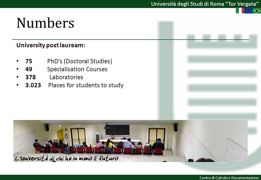 Numbers University post lauream: 75 PhD's (Doctoral Studies)