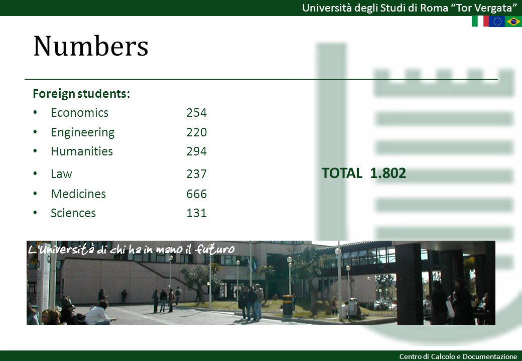 Numbers Foreign students: Economics 254 Engineering 220 Humanities 294
