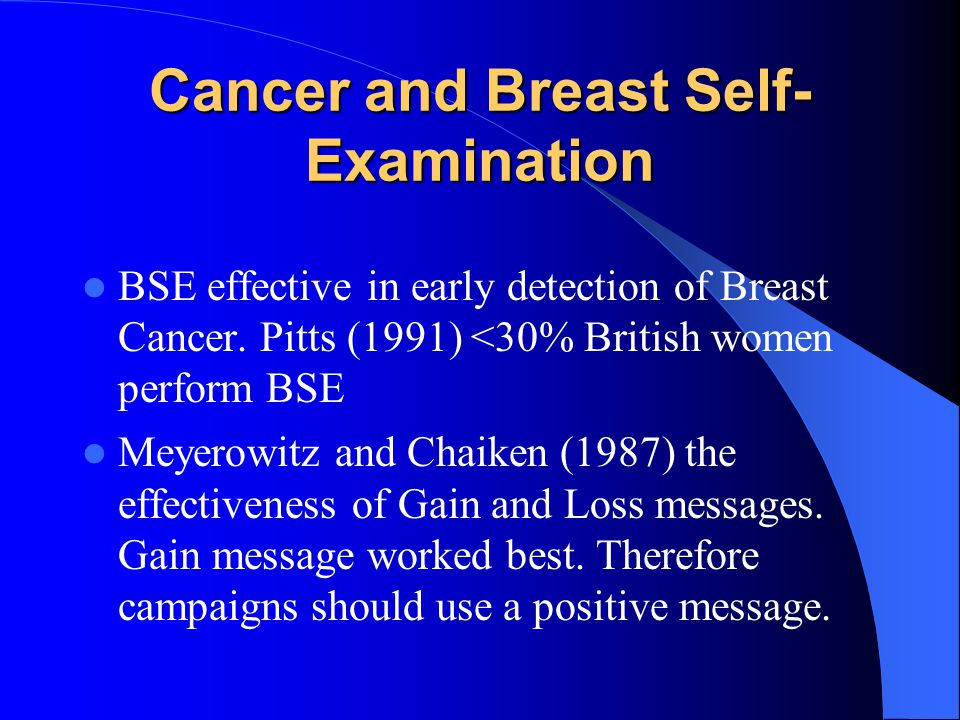 Cancer and Breast Self-Examination