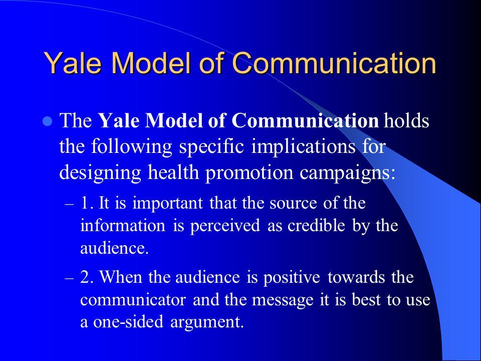 Yale Model of Communication