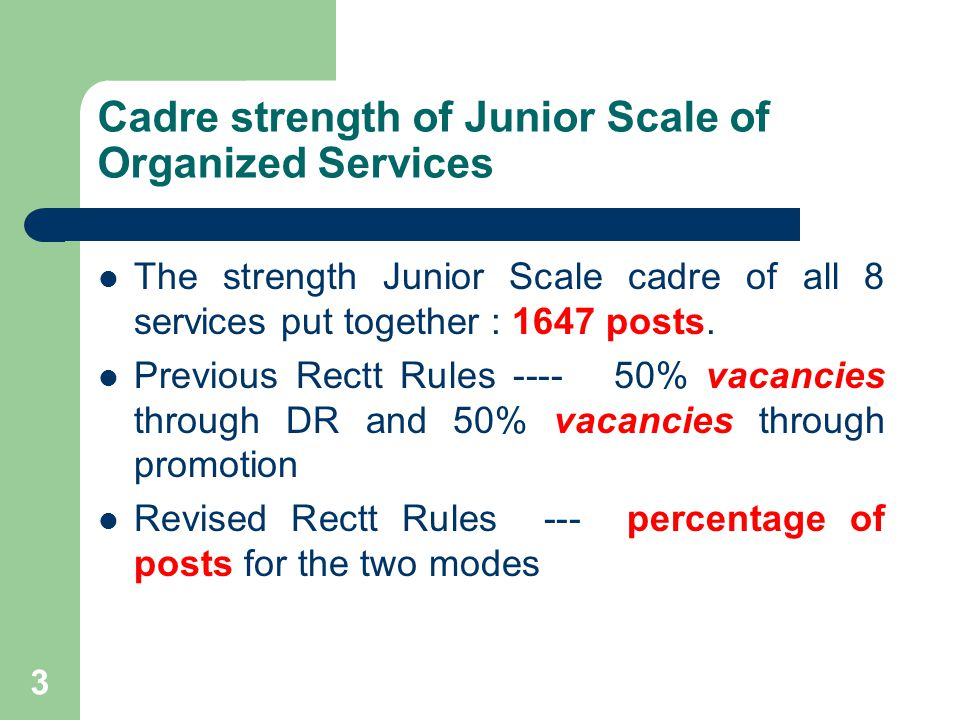 Cadre strength of Junior Scale of Organized Services