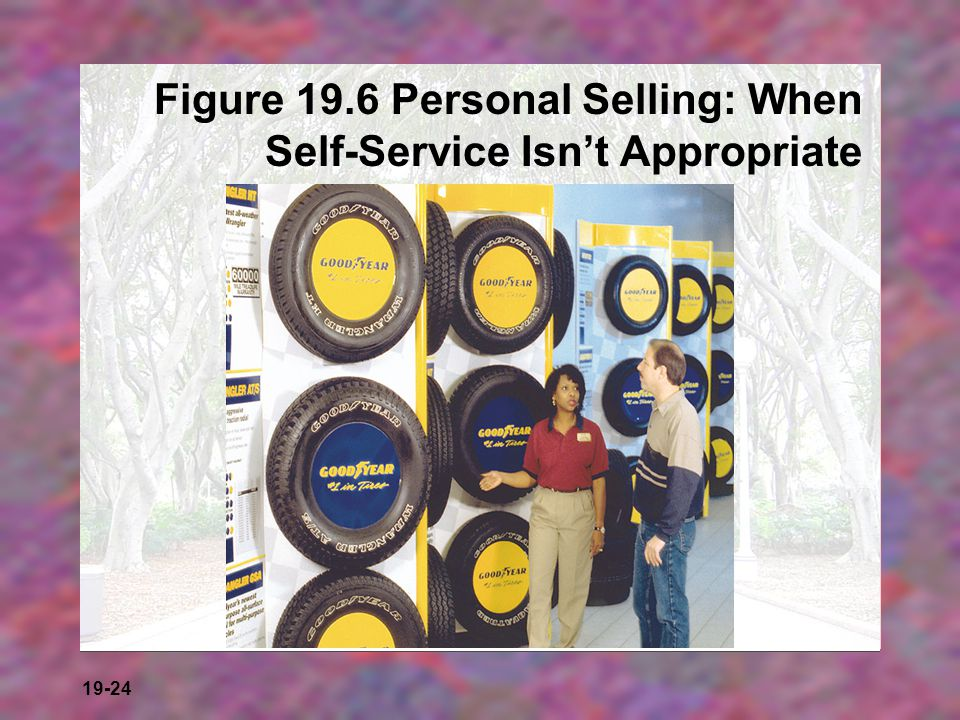 Figure 19.6 Personal Selling: When Self-Service Isn't Appropriate