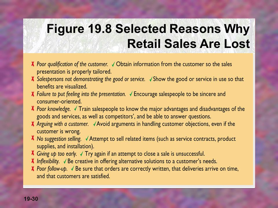 Figure 19.8 Selected Reasons Why Retail Sales Are Lost