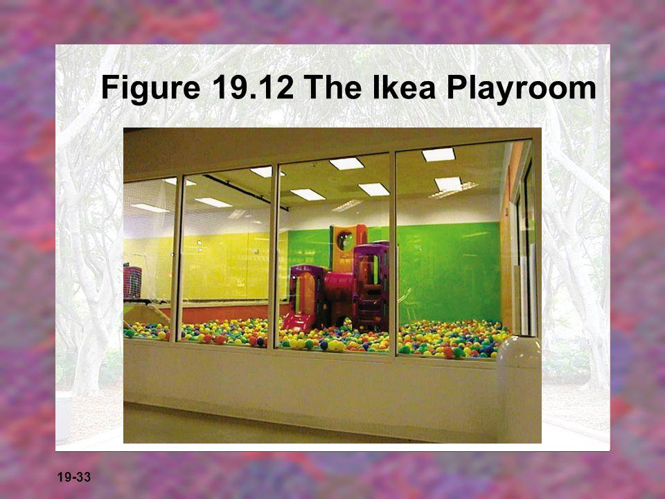 Figure 19.12 The Ikea Playroom