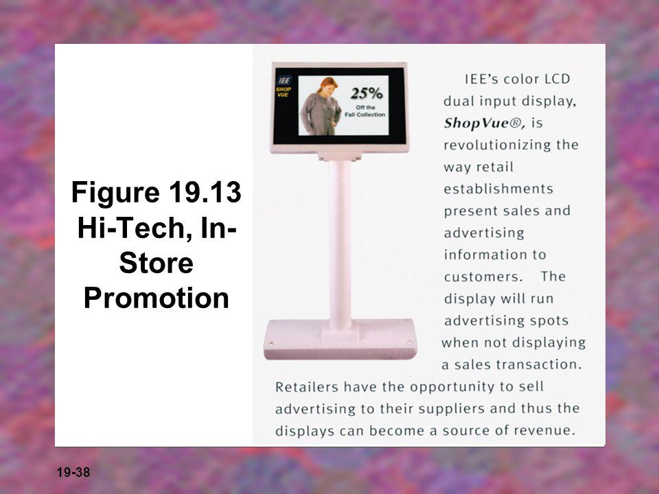 Figure 19.13 Hi-Tech, In-Store Promotion