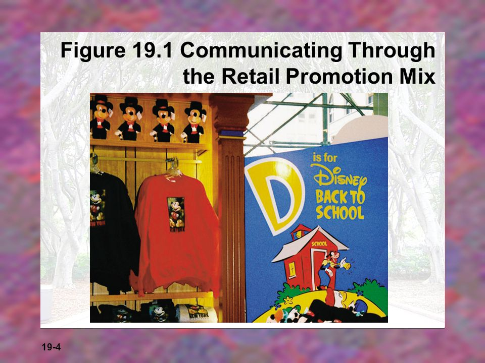 Figure 19.1 Communicating Through the Retail Promotion Mix