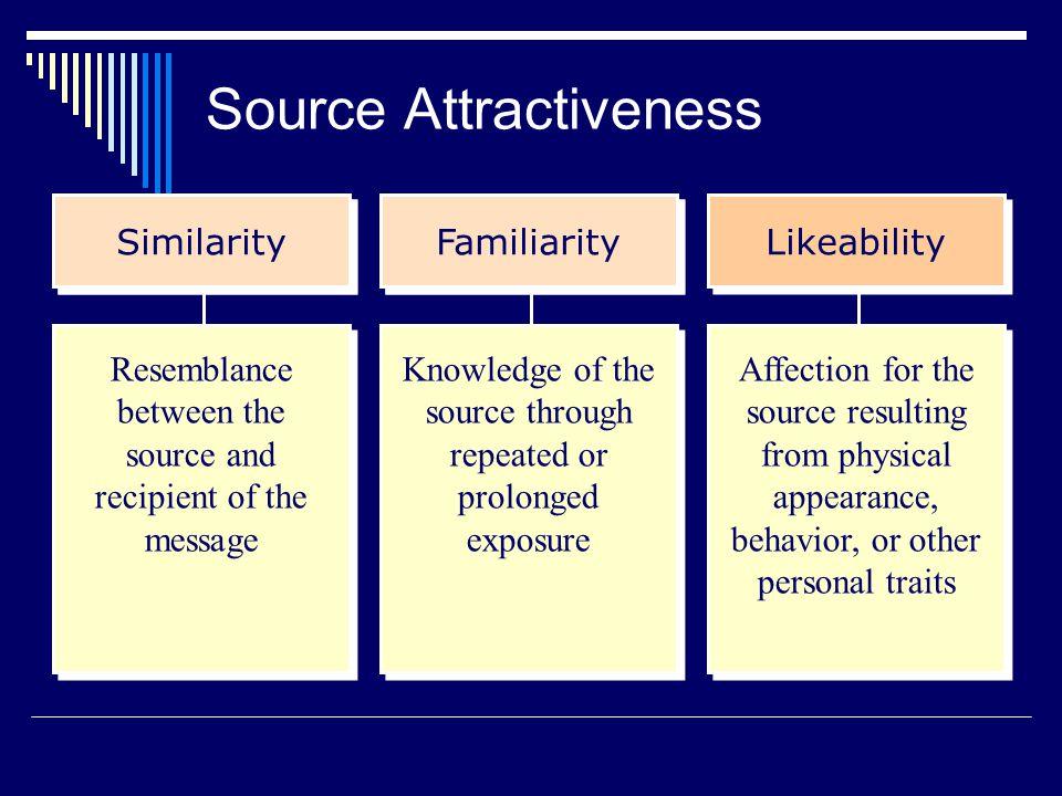 Source Attractiveness
