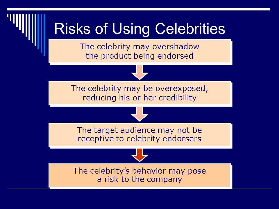 Risks of Using Celebrities