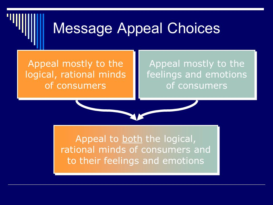 Message Appeal Choices