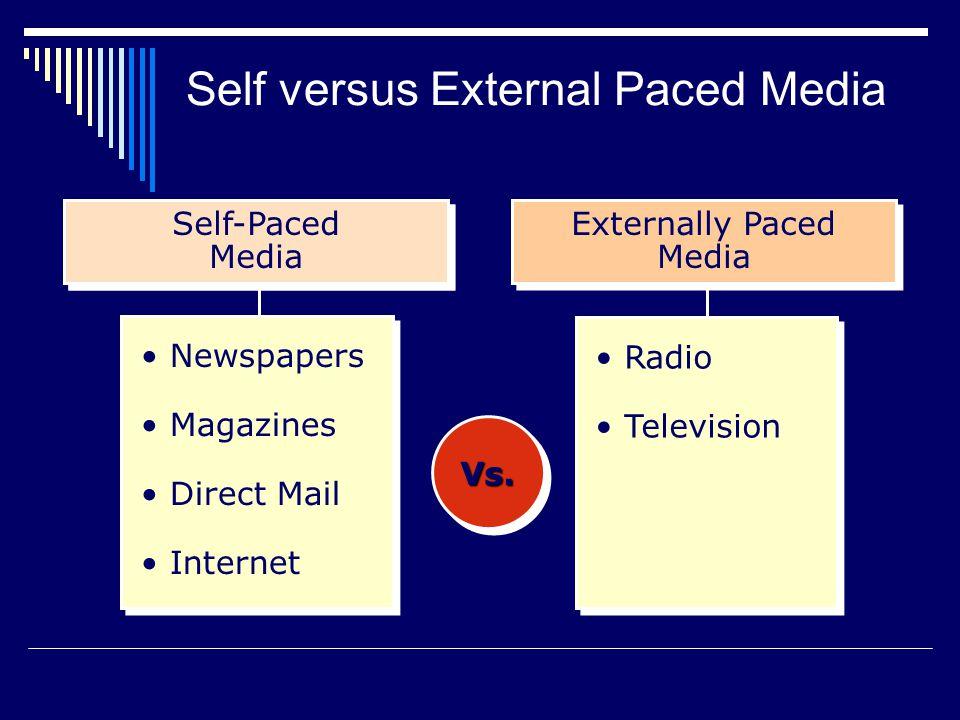 Self versus External Paced Media