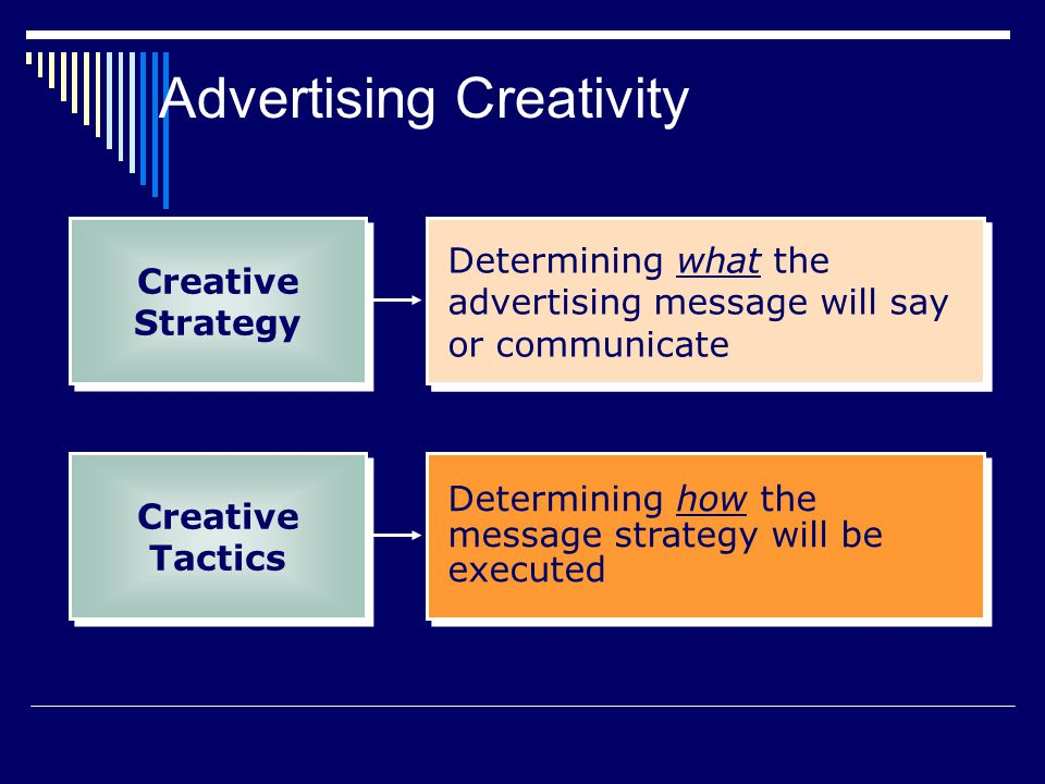 Advertising Creativity