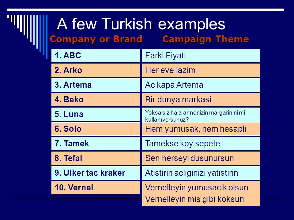 A few Turkish examples Company or Brand Campaign Theme 1. ABC