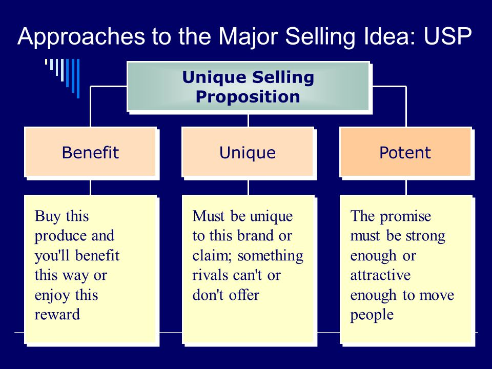 Approaches to the Major Selling Idea: USP