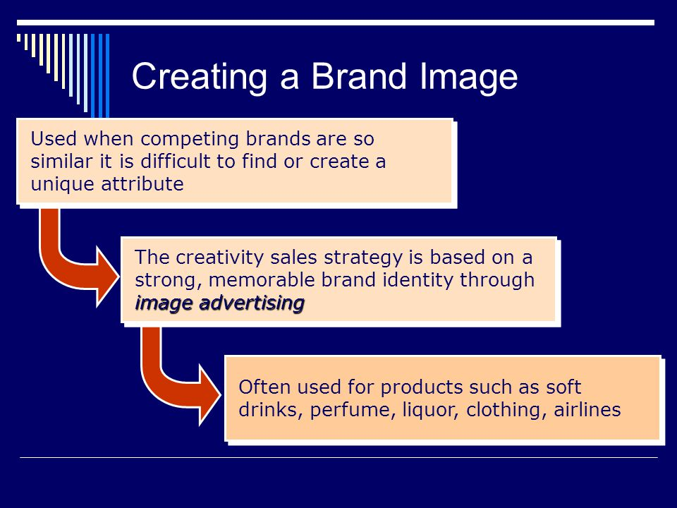 Creating a Brand Image Used when competing brands are so similar it is difficult to find or create a unique attribute.