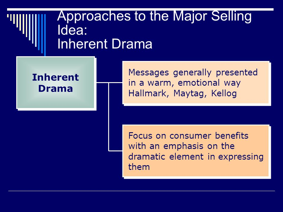 Approaches to the Major Selling Idea: Inherent Drama
