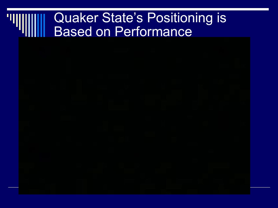 Quaker State's Positioning is Based on Performance