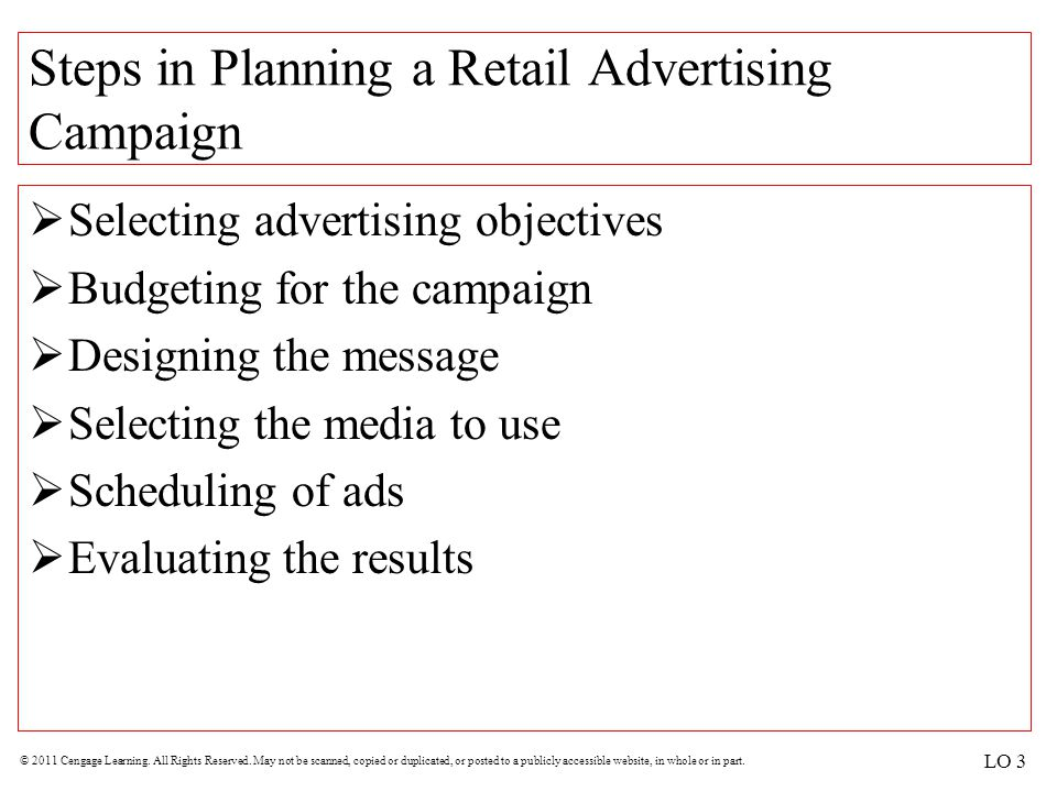 Steps in Planning a Retail Advertising Campaign
