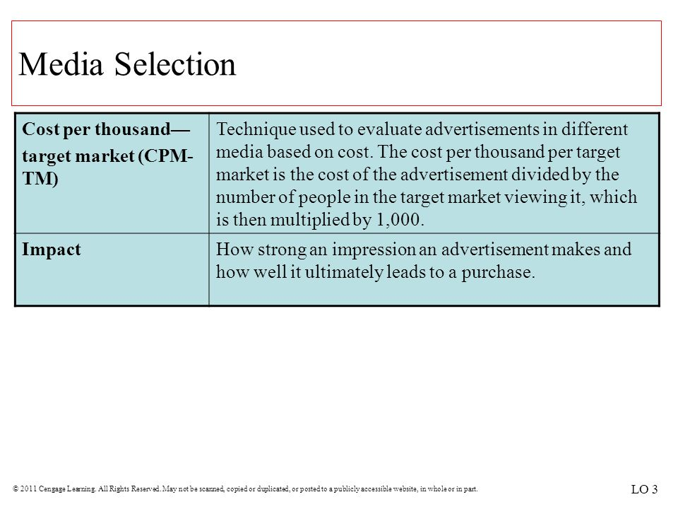 Media Selection Cost per thousand— target market (CPM-TM)