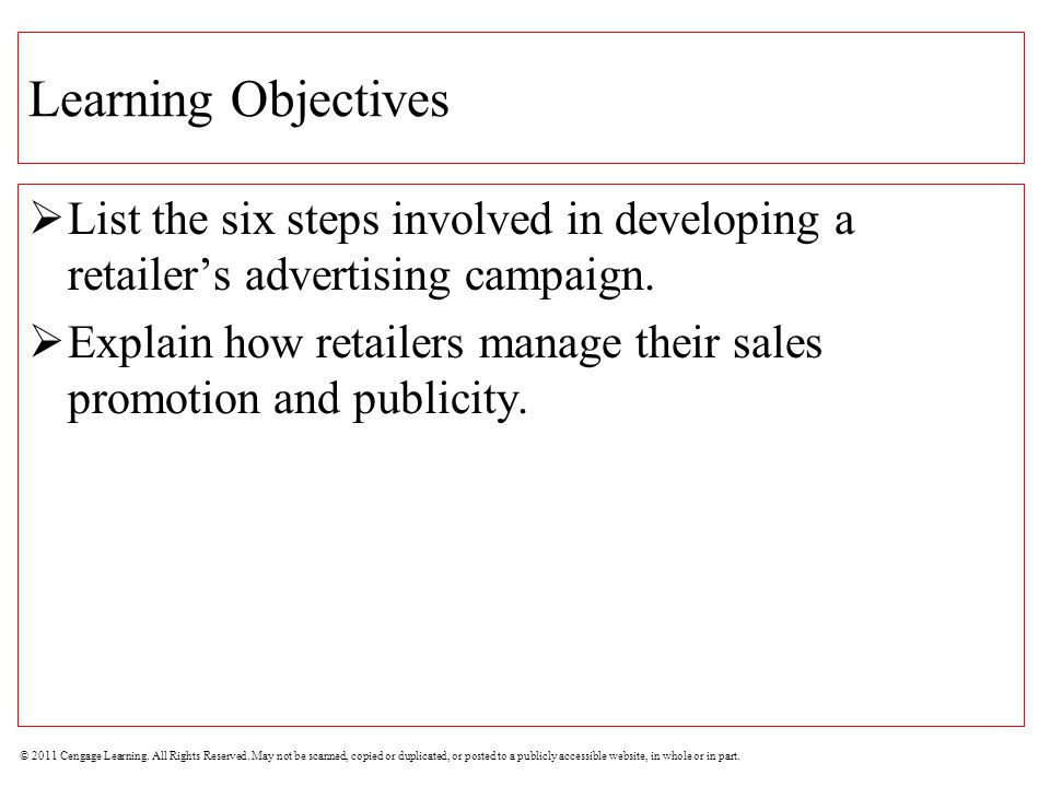 Learning Objectives List the six steps involved in developing a retailer's advertising campaign.