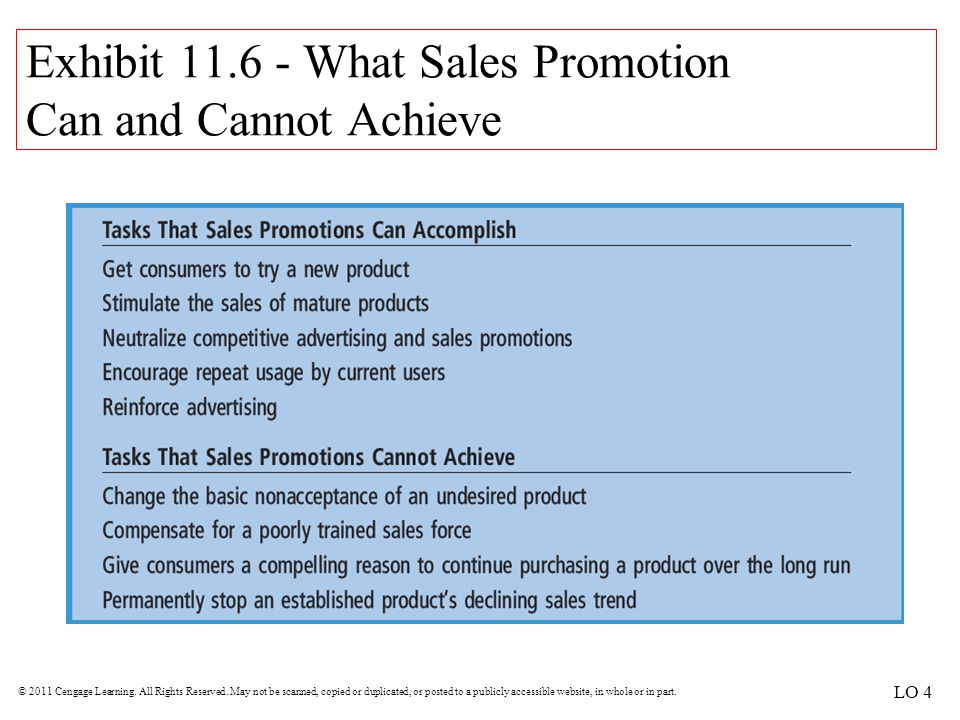 Exhibit 11.6 - What Sales Promotion Can and Cannot Achieve