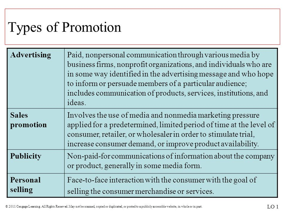 Types of Promotion Advertising