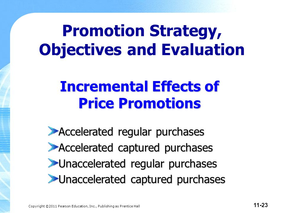 Promotion Strategy, Objectives and Evaluation