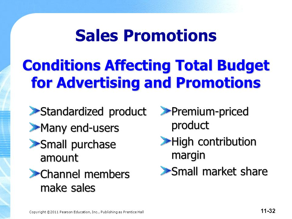 Conditions Affecting Total Budget for Advertising and Promotions