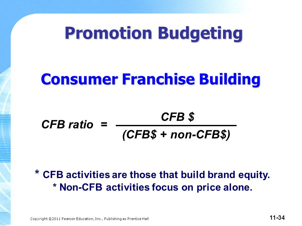 Promotion Budgeting Consumer Franchise Building CFB $ CFB ratio =