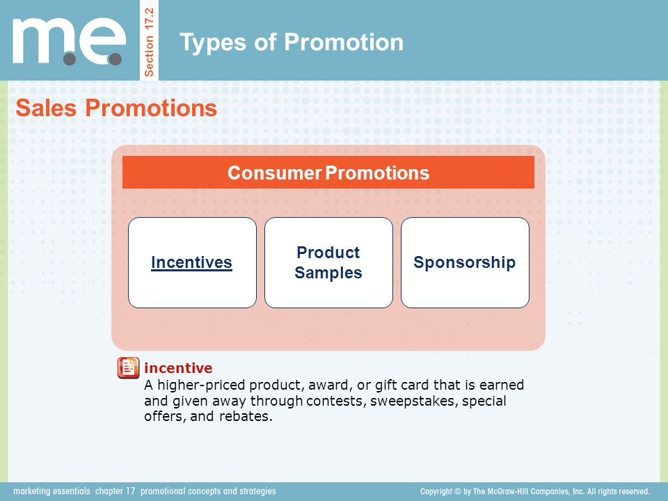 Types of Promotion Sales Promotions Consumer Promotions Incentives