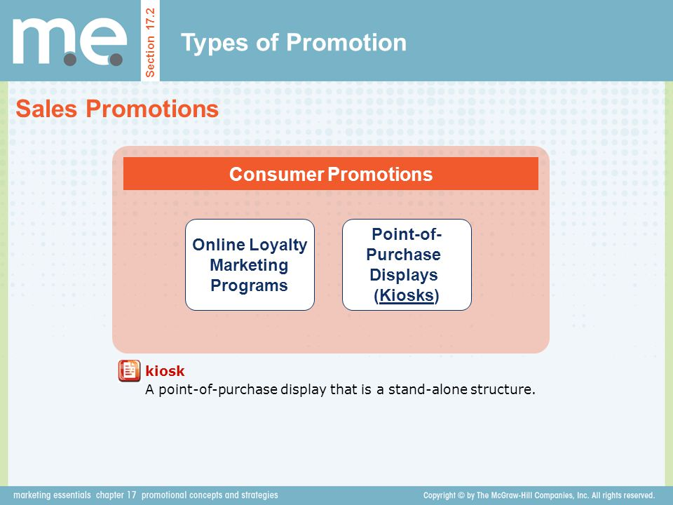 Online Loyalty Marketing Programs Point-of- Purchase Displays (Kiosks)