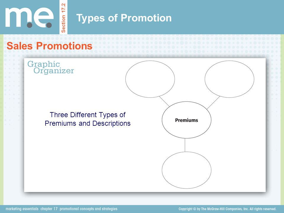 Three Different Types of Premiums and Descriptions