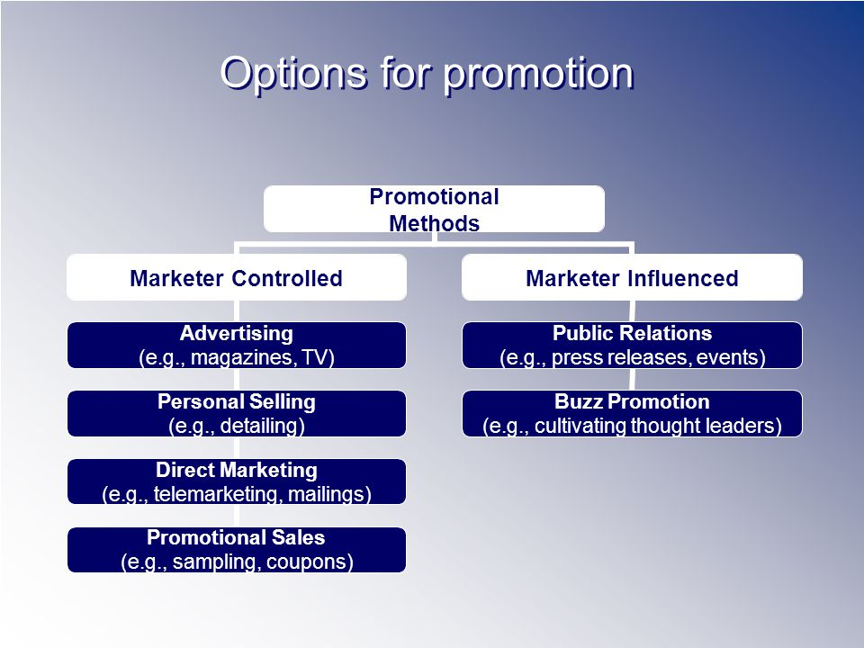 Options for promotion
