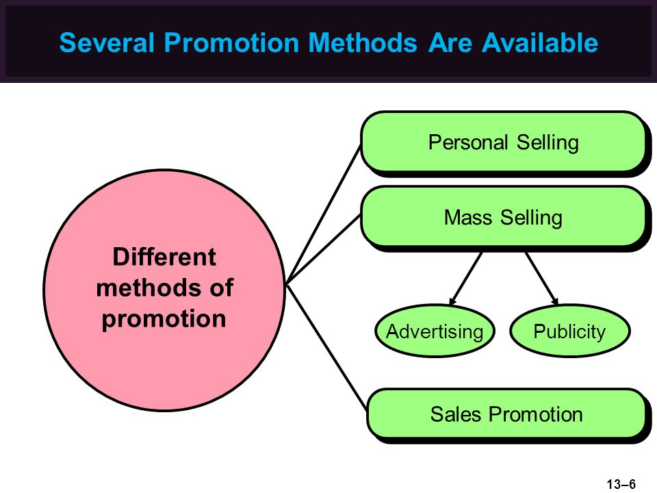 Several Promotion Methods Are Available