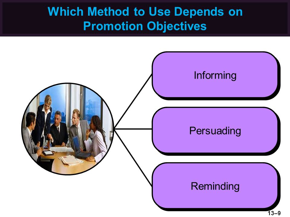 Which Method to Use Depends on Promotion Objectives