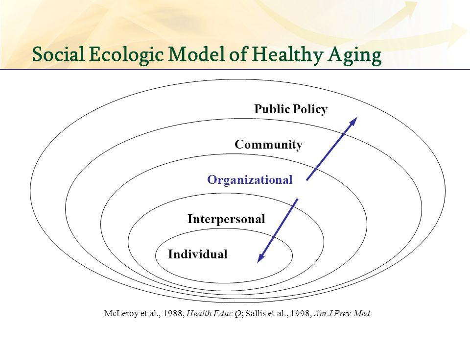 Social Ecologic Model of Healthy Aging
