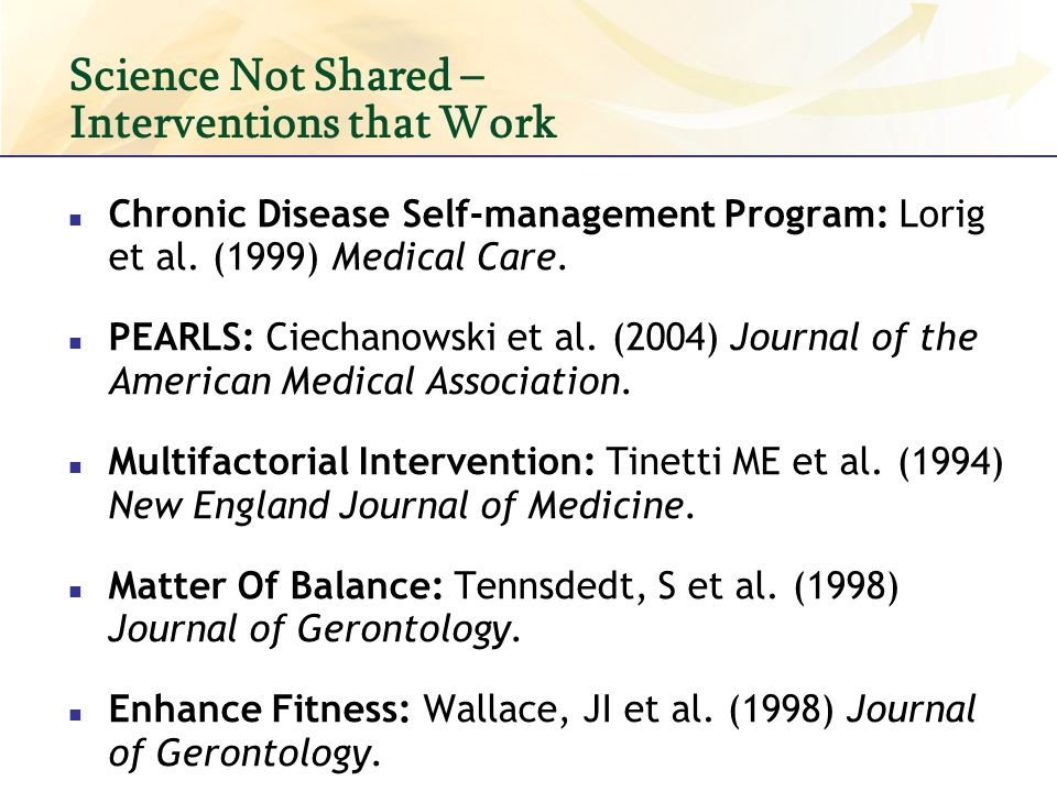 Science Not Shared – Interventions that Work