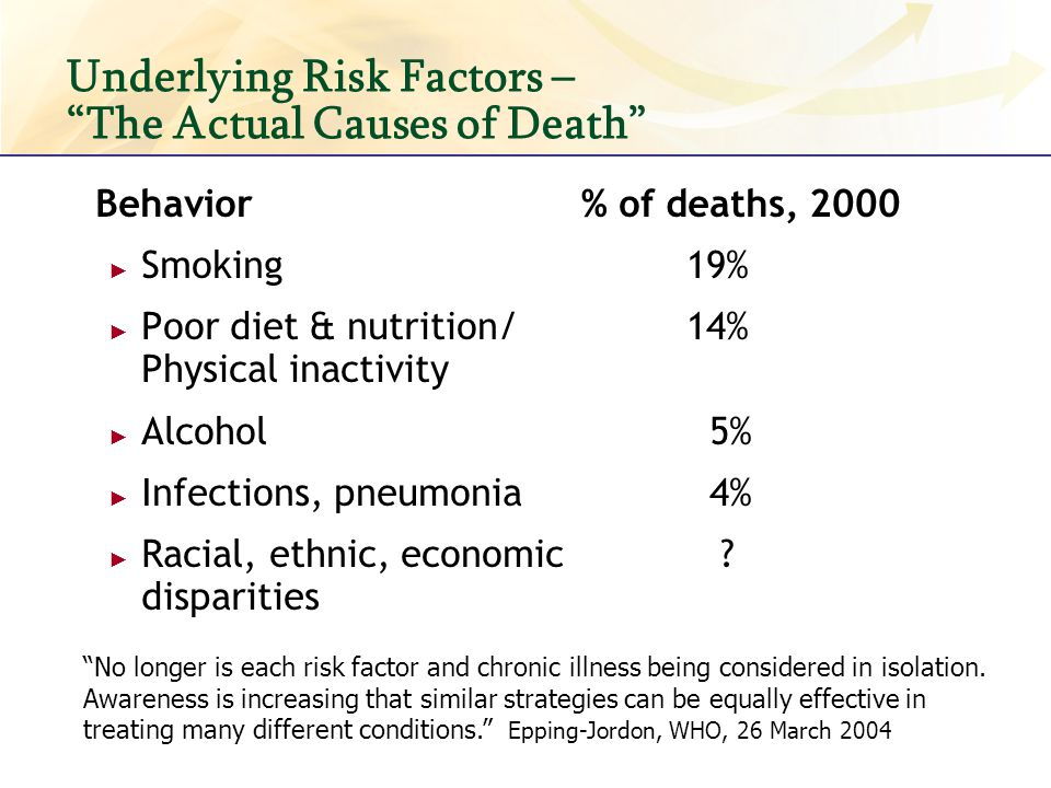 Underlying Risk Factors – The Actual Causes of Death