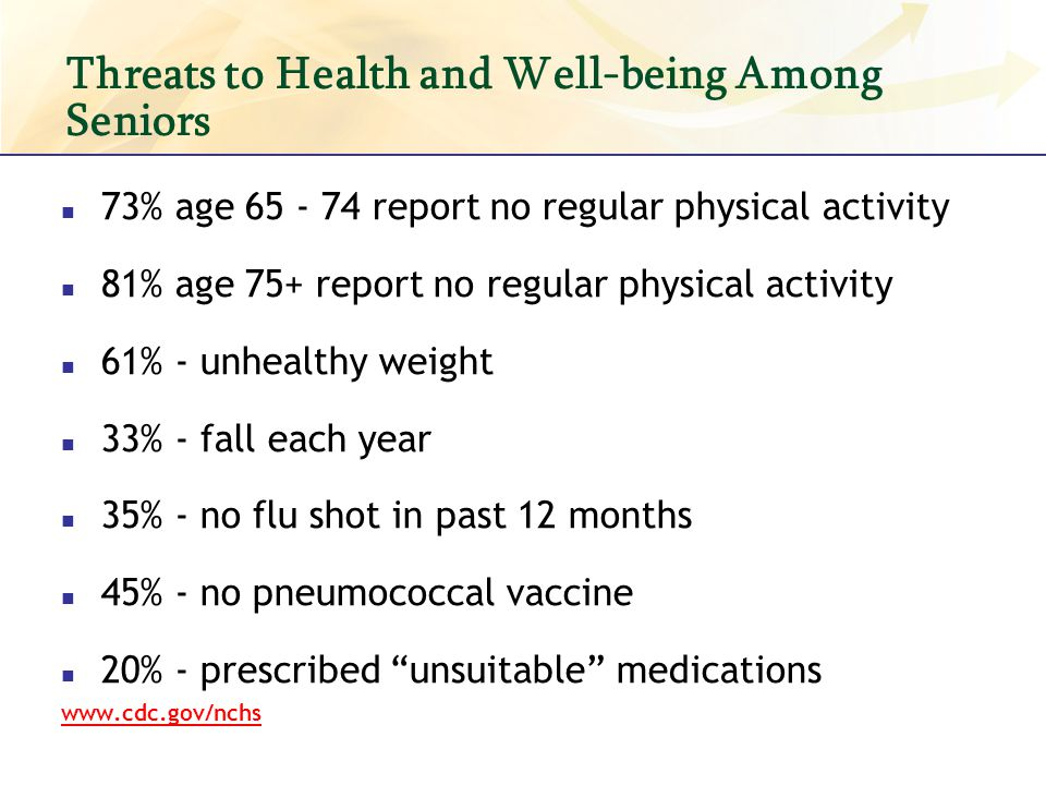 Threats to Health and Well-being Among Seniors
