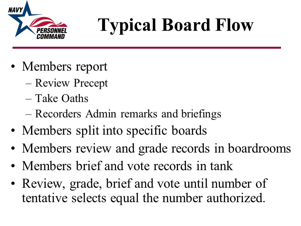 Typical Board Flow Members report Members split into specific boards