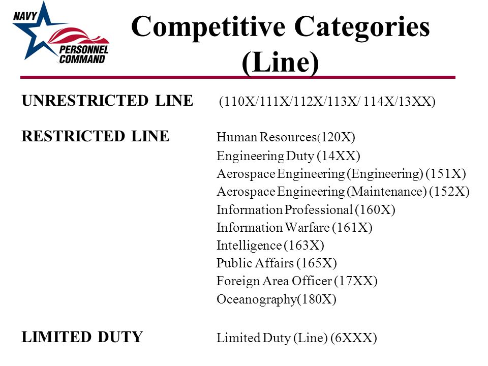 Competitive Categories (Line)