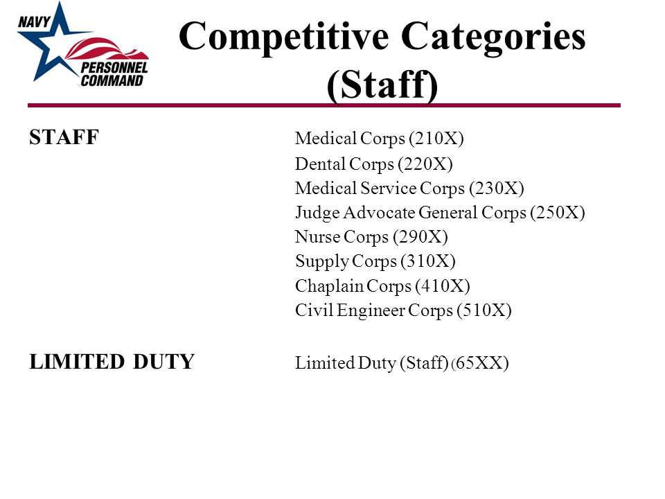 Competitive Categories (Staff)