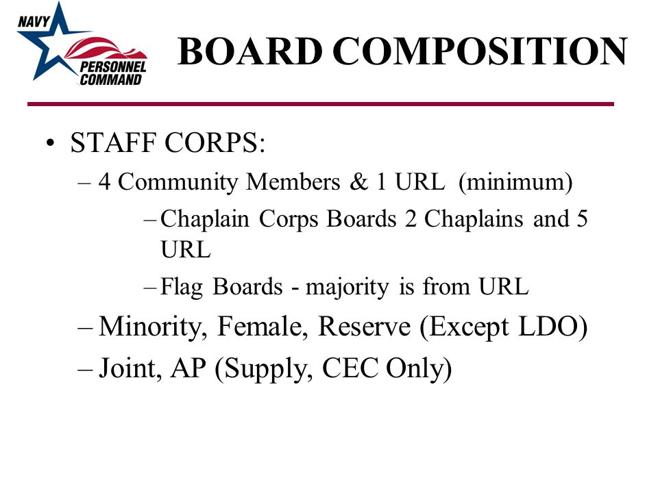 BOARD COMPOSITION STAFF CORPS: Minority, Female, Reserve (Except LDO)